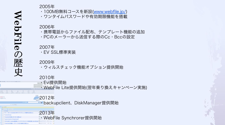 スクリーンショット 2014-06-30 19.47.14