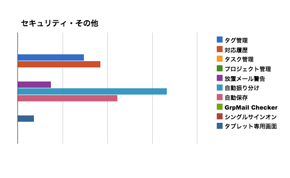GM_2_